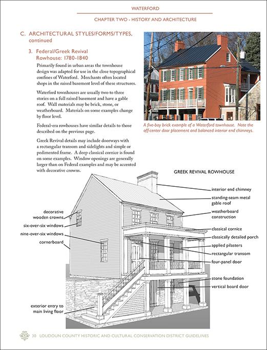 Loudoun County Rural Historic Districts – Frazier Associates